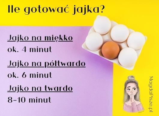 ile gotować jajka na miękko na twardo na półmiękko półtwardo